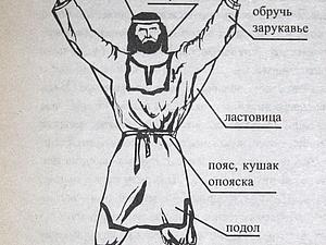 О вышивке   Ярмарка Мастеров - ручная работа, handmade
