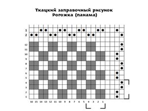 Ткацкое переплетение «Рогожка». Ярмарка Мастеров - ручная работа, handmade.
