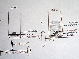 Схема крепления с колесной базой. | Ярмарка Мастеров - ручная работа, handmade