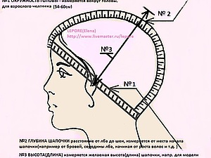 Как снимать мерки для вязания шапок