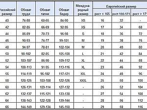 Таблица размеров | Ярмарка Мастеров - ручная работа, handmade