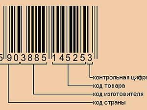 Штрих-коды стран-производителей   Ярмарка Мастеров - ручная работа, handmade