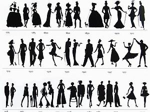 Интересные факты о моде | Ярмарка Мастеров - ручная работа, handmade