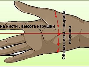 Размеры руки для перчаточной куклы.   Ярмарка Мастеров - ручная работа, handmade