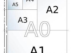 Форматы бумаги, или что такое А7? | Ярмарка Мастеров - ручная работа, handmade