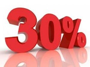 Только 3 дня! Скидка 30% на Павловопосадские платки! | Ярмарка Мастеров - ручная работа, handmade