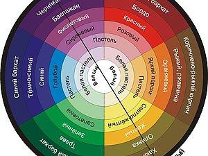 «Цвет — продукт света, вызывающий эмоции». Ярмарка Мастеров - ручная работа, handmade.
