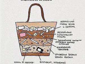 ef549bb9a436 Цупфер, клинчик и ботан: изучаем анатомию сумки | Ярмарка Мастеров - ручная  работа,