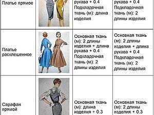 Как посчитать расход ткани   Ярмарка Мастеров - ручная работа, handmade