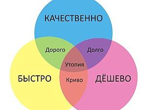 Вопрос о ценообразовании. И давайте к нему больше не возвращаться))))   Ярмарка Мастеров - ручная работа, handmade