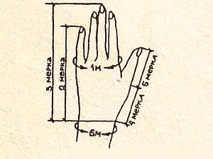 Как снять мерку с руки | Ярмарка Мастеров - ручная работа, handmade