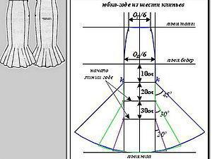 Выкройка оригинальной юбки годе