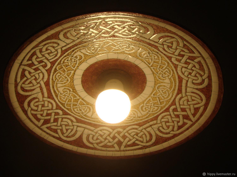 Плафоны для подвесных светильников