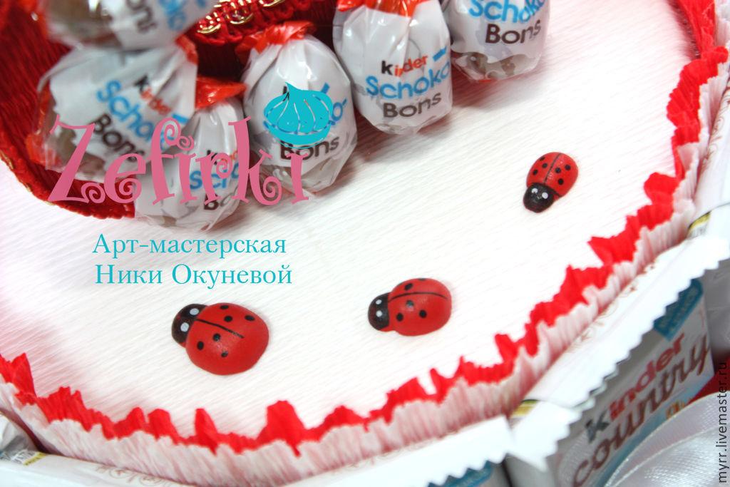Подарок из конфет и киндеров 60