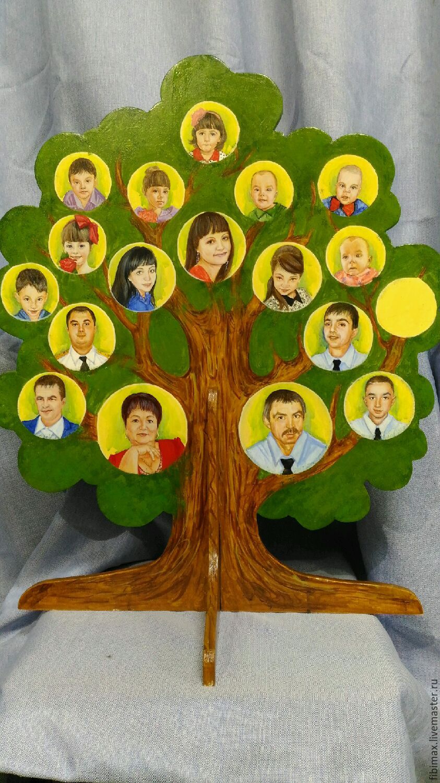 родственное дерево рисунок фото своими руками настенные часы-картина или
