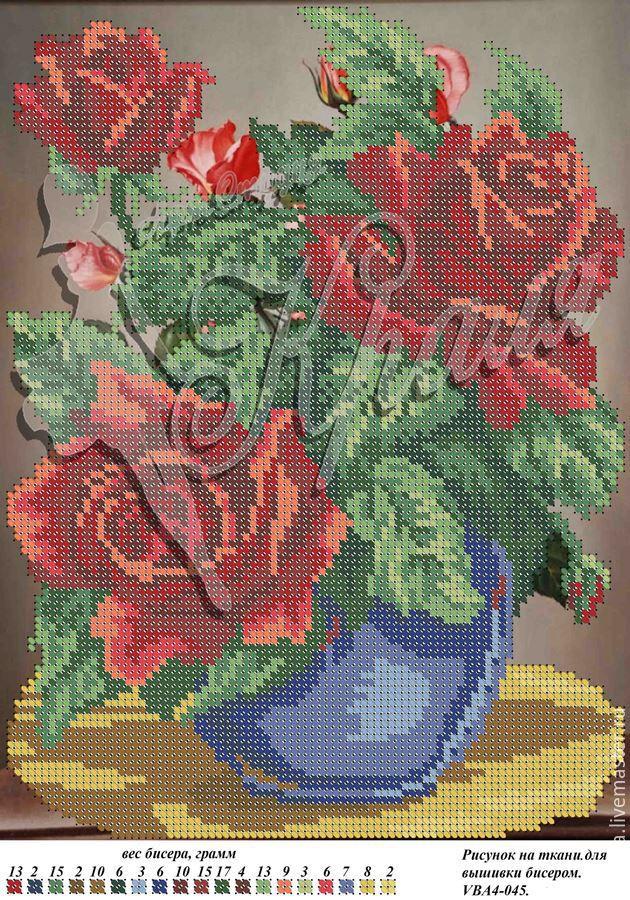 ручной работы. Ярмарка Мастеров - ручная работа. Купить Букет роз. Схема  для вышивки 9576264798f55