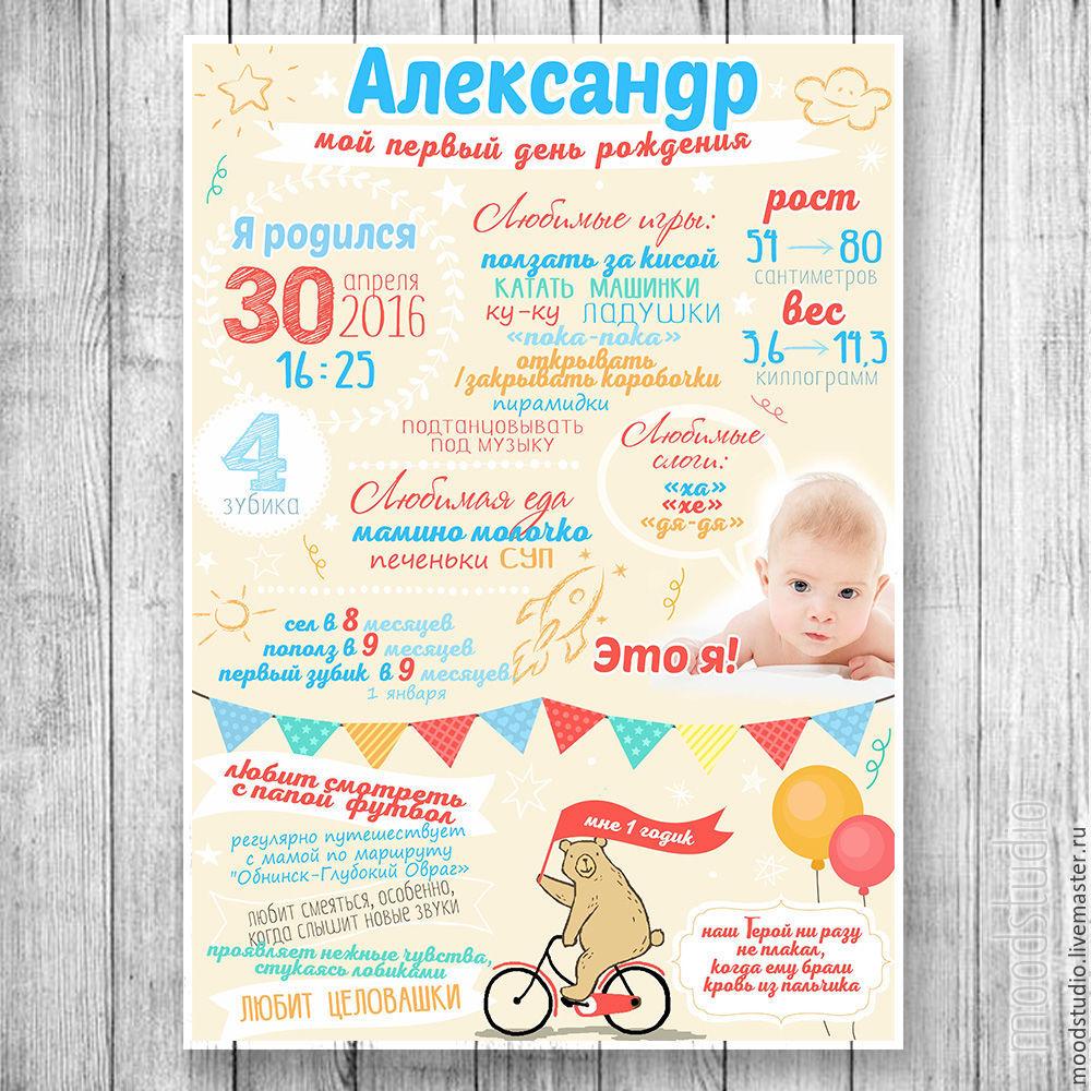 Постер ребенку на годик