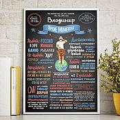 Подарки к праздникам handmade. Livemaster - original item Poster of the achievements of her husband on the anniversary. Handmade.