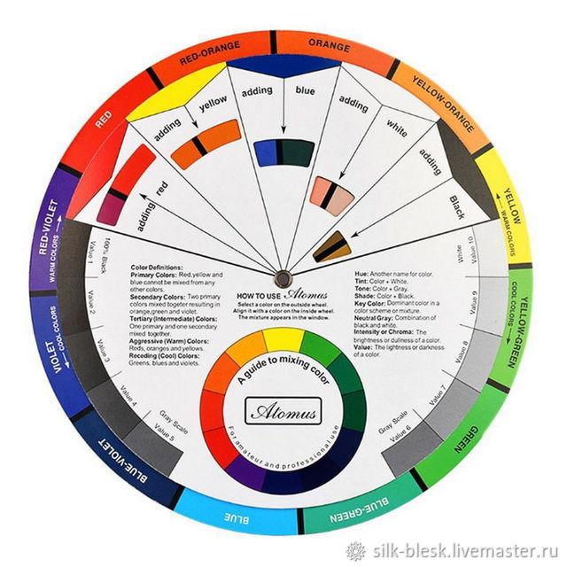 Цветовой круг, Схемы для вышивки, Москва,  Фото №1