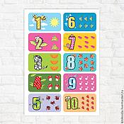 """Для дома и интерьера ручной работы. Ярмарка Мастеров - ручная работа Плакат для детей """"Счет до 10"""". Handmade."""