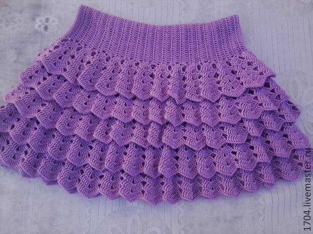Ажурная юбка для девочки доставка