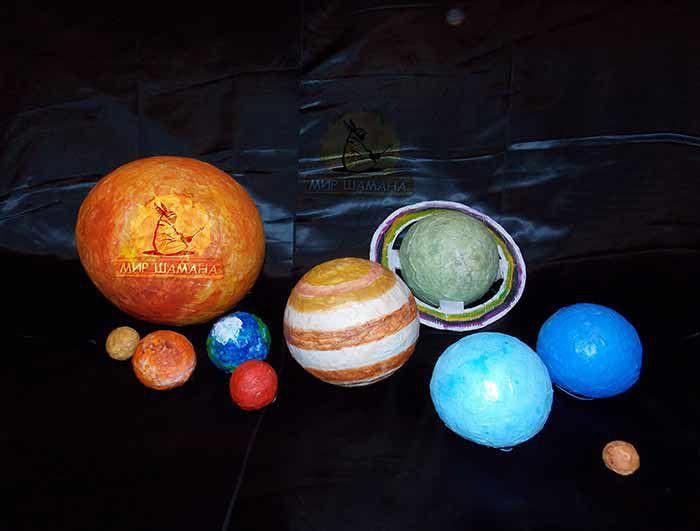 Солнечная система, Эзотерические аксессуары, Калуга, Фото №1