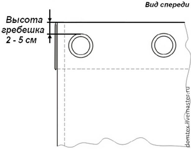 Как сшить шторы на люверсах своими руками мастер класс