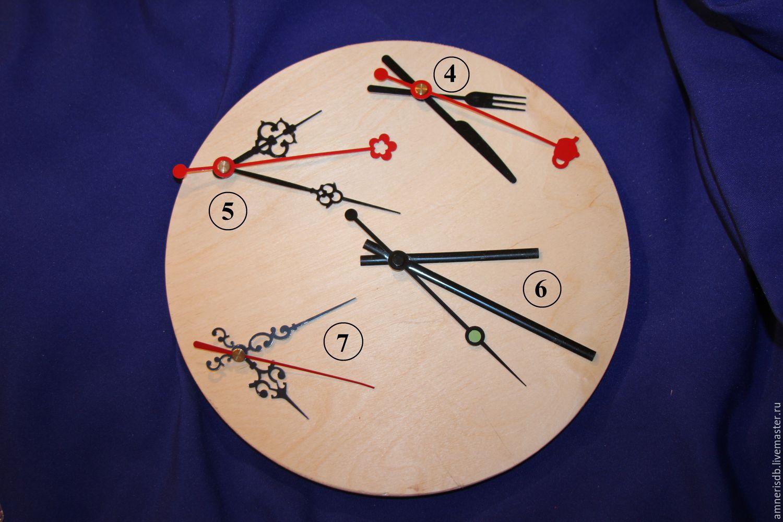 Часовые механизмы для настенных часов декупаж