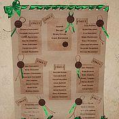 Свадебный салон ручной работы. Ярмарка Мастеров - ручная работа План рассадки Western. Handmade.