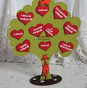 Дерево любви с влюбленными котиками