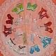 Брелоки ручной работы. Миниатюрные Коньки и Варежки из фетра. Анна. Интернет-магазин Ярмарка Мастеров. Коньки, брелок, фетр листовой
