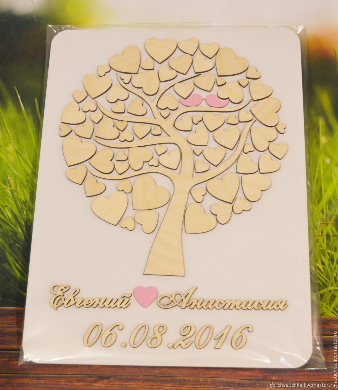 Поздравление на свадьбу с генеалогическим деревом