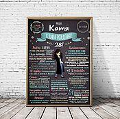 Подарки к праздникам handmade. Livemaster - original item The poster of achievements for a friend. Handmade.