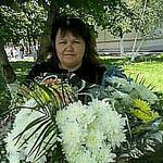 ЛЮБОВЬ КАКАЦИЙ (БУКАТИНА) (Lyubava-RU) - Ярмарка Мастеров - ручная работа, handmade