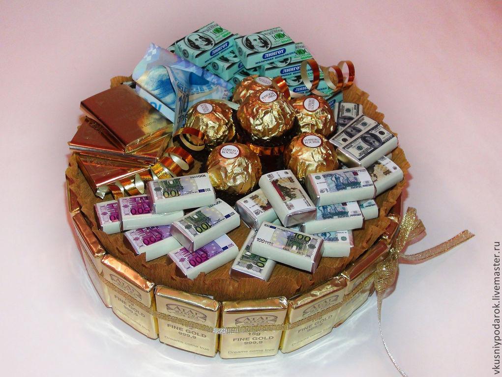 Что подарить начальнику на день рождения своими руками 36
