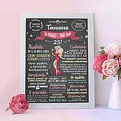 Подарки к праздникам handmade. Livemaster - original item The poster of achievements for a friend (hero image). Handmade.