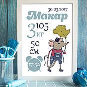 Для дома и интерьера handmade. Livemaster - original item metrics: A poster of the metric with the mouse for a boy. Handmade.