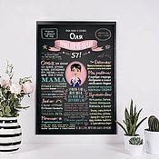 Подарки к праздникам handmade. Livemaster - original item Poster achievements for mom (hero-image). Handmade.