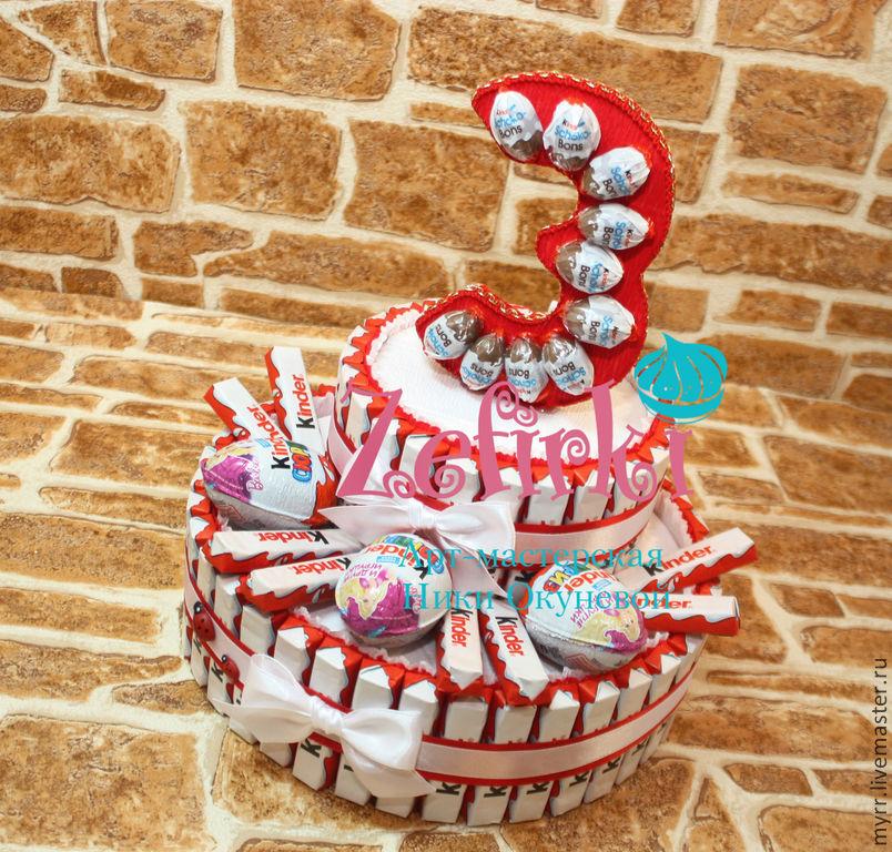 Киндеры сюрпризы подарки