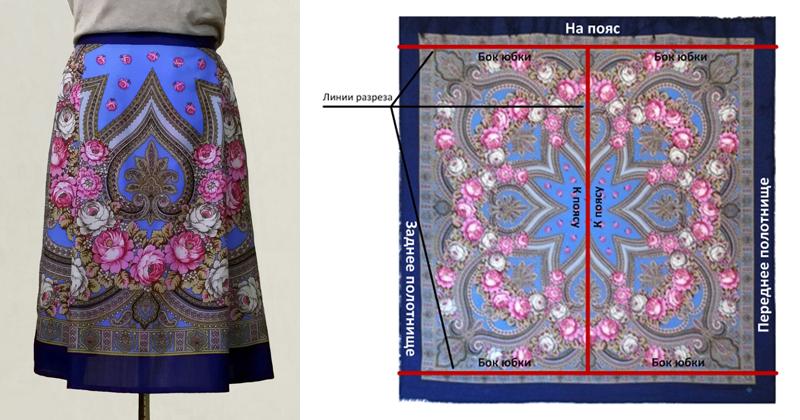 a3ee487466a Шьем нарядную юбку в русском стиле из платка за 3 часа – Ярмарка Мастеров