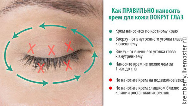 Как в домашних условиях ухаживать за кожей глаз